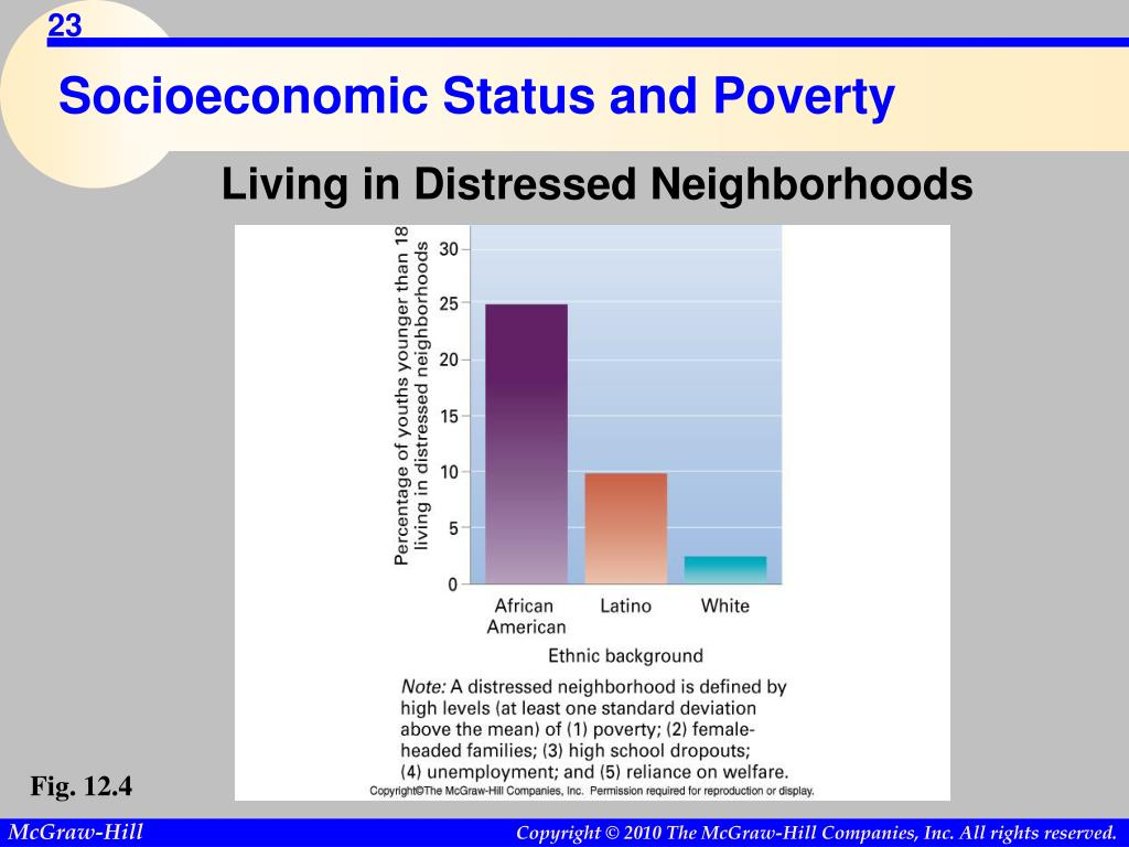 Socioeconomic Status and Poverty