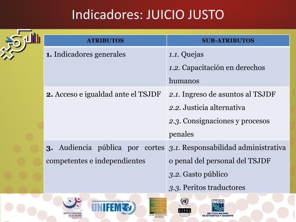 Indicadores: JUICIO JUSTO