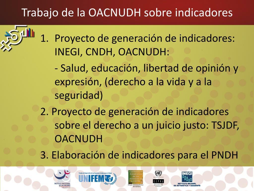 Trabajo de la OACNUDH sobre indicadores