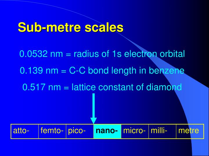 Sub metre scales