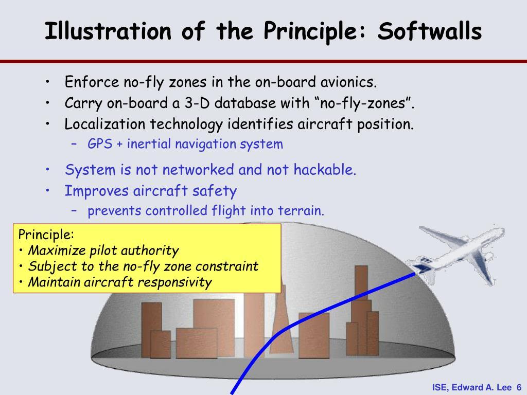 Illustration of the Principle: Softwalls