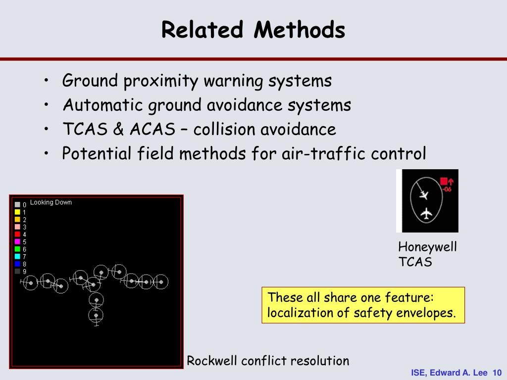 Related Methods