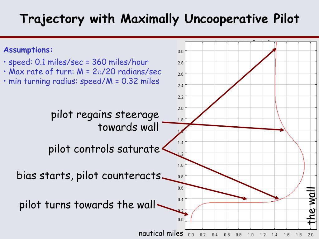 pilot regains steerage