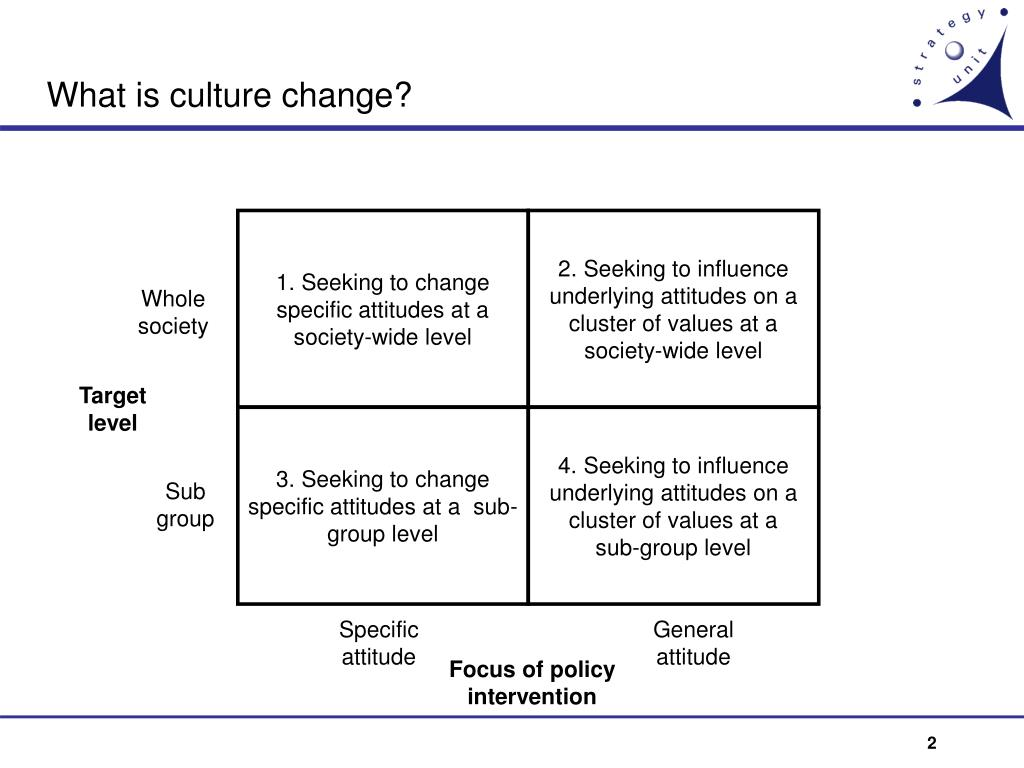 What is culture change?