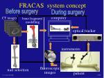 fracas system concept
