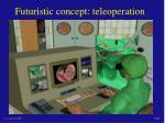 futuristic concept teleoperation
