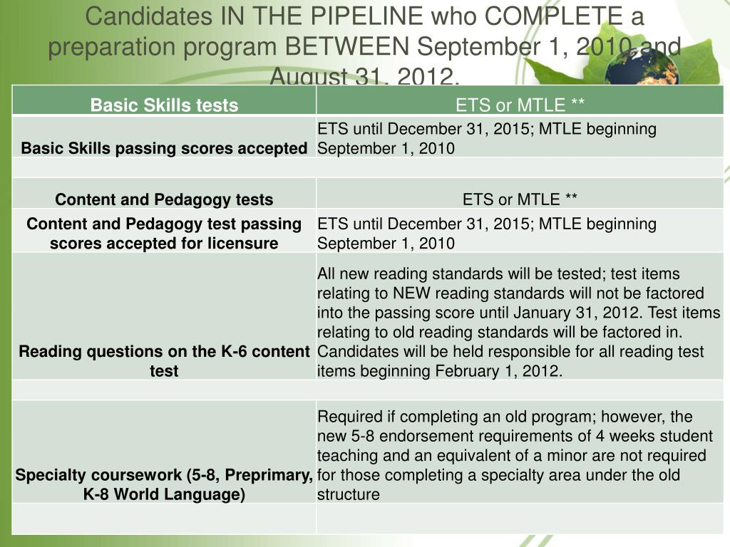 Candidates IN THE PIPELINE who COMPLETE a preparation program BETWEEN September 1, 2010 and August 31, 2012.