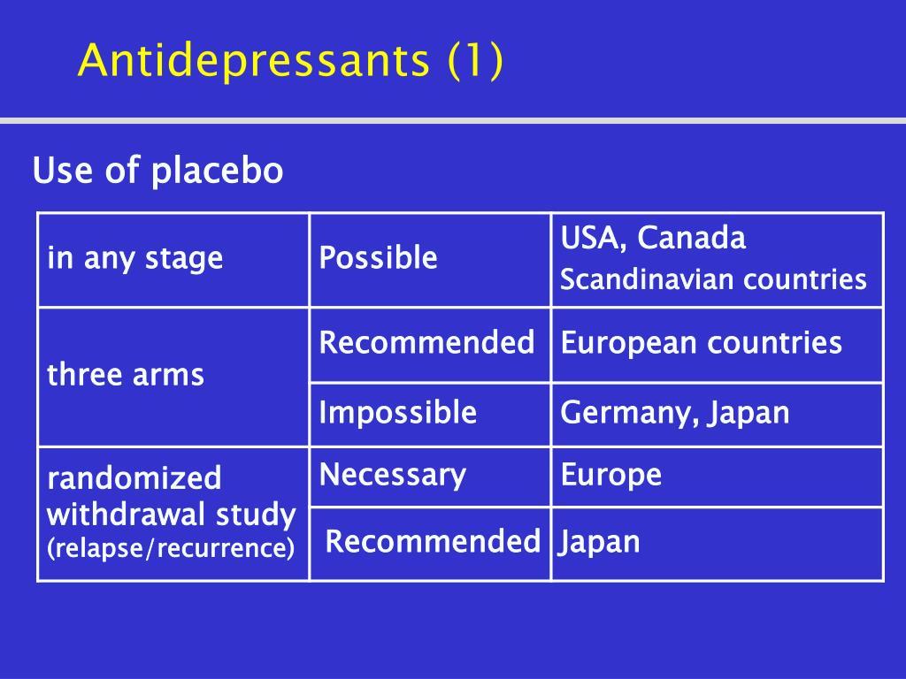 Use of placebo