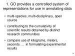 1 go provides a controlled system of representations for use in annotating data