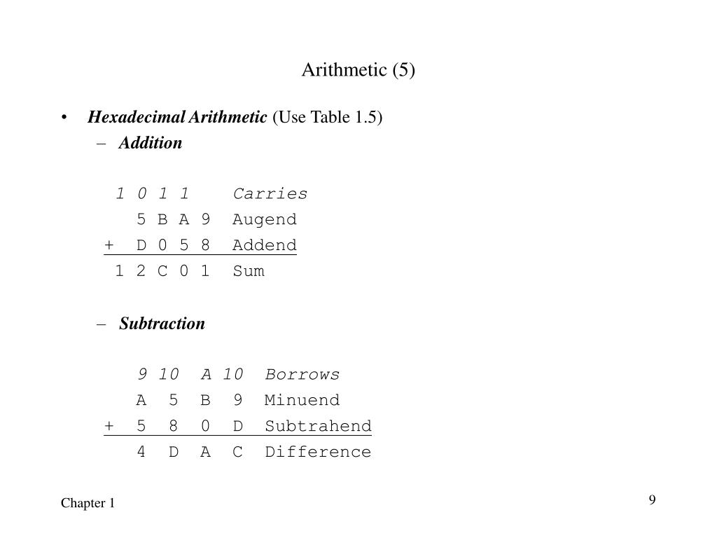 Arithmetic (5)