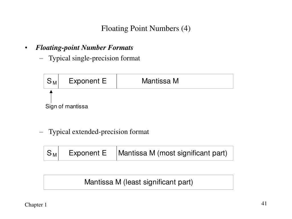 Floating Point Numbers (4)