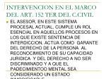 intervencion en el marco del art 152 ter del c civil