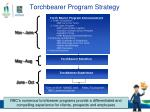 torchbearer program strategy