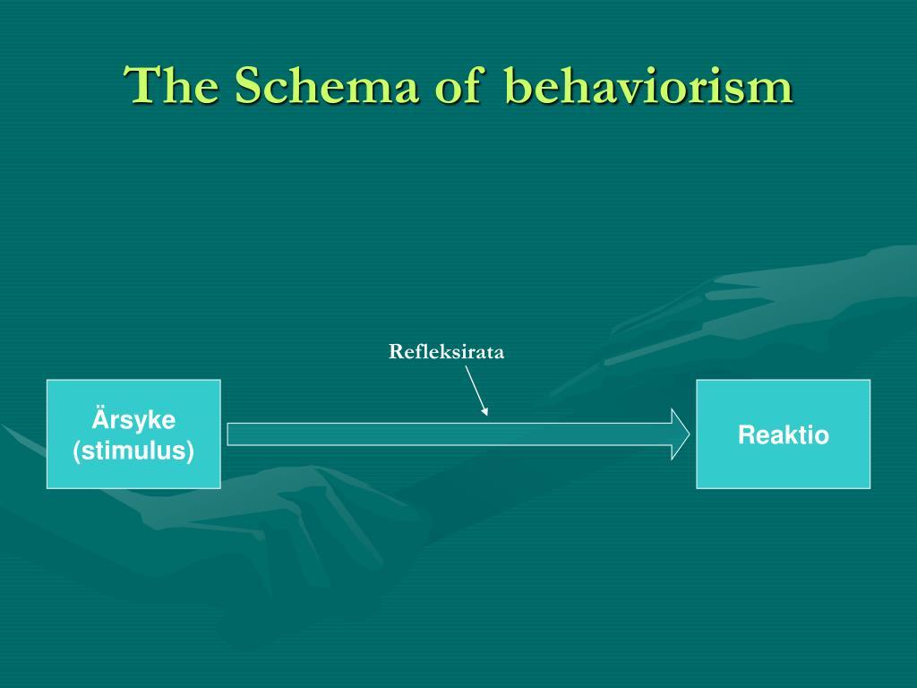 Behaviorismi