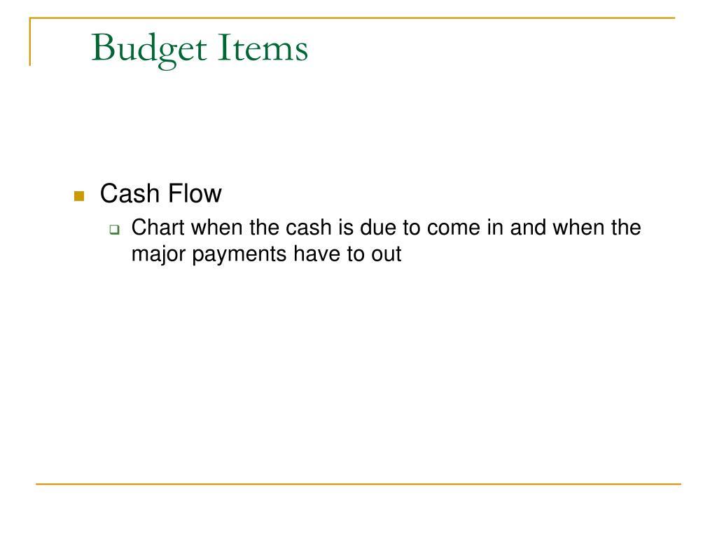 Budget Items