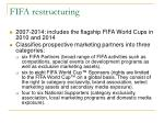 fifa restructuring