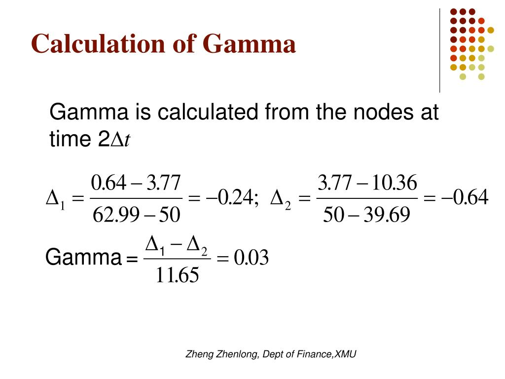 Calculation of Gamma