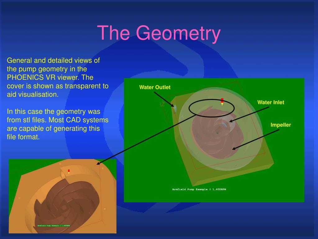 The Geometry