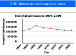 phc impact on the hospital services