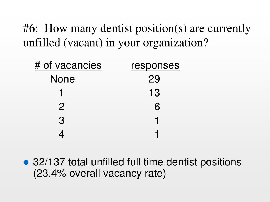 #6:  How many dentist position(s) are currently unfilled (vacant) in your organization?