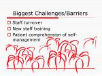 biggest challenges barriers