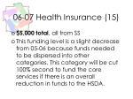 06 07 health insurance 15
