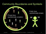 community boundaries and symbols12