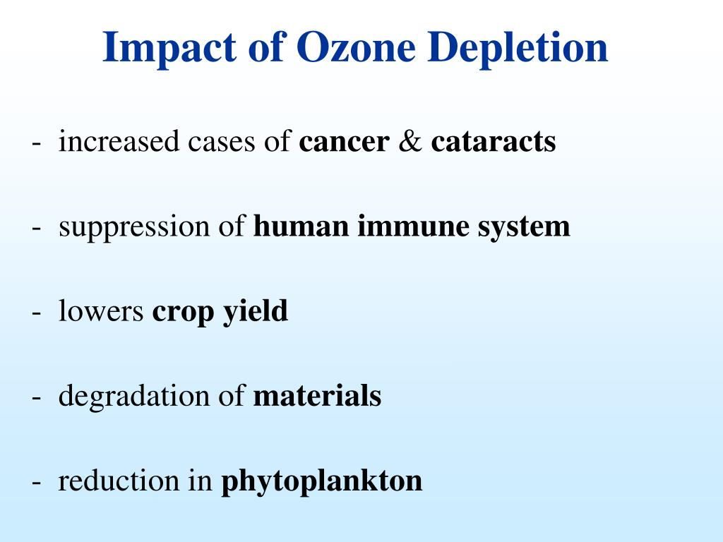 Impact of Ozone Depletion