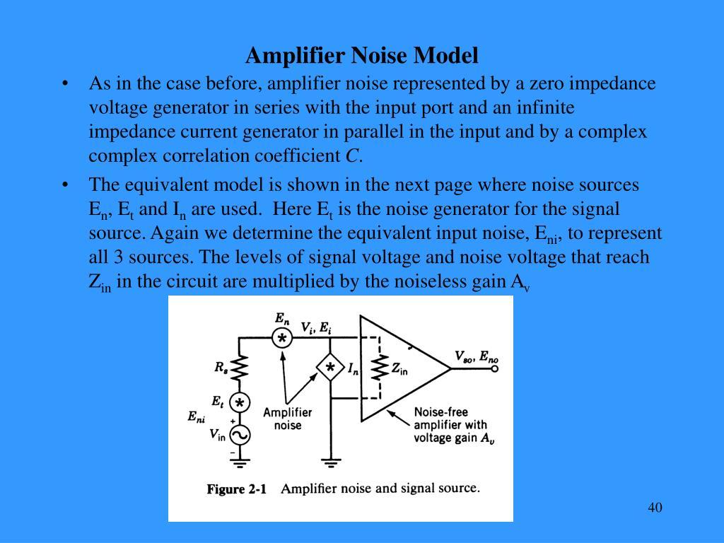 Amplifier Noise Model