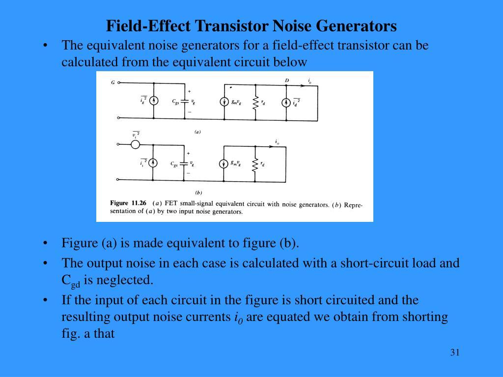 Field-Effect Transistor Noise Generators