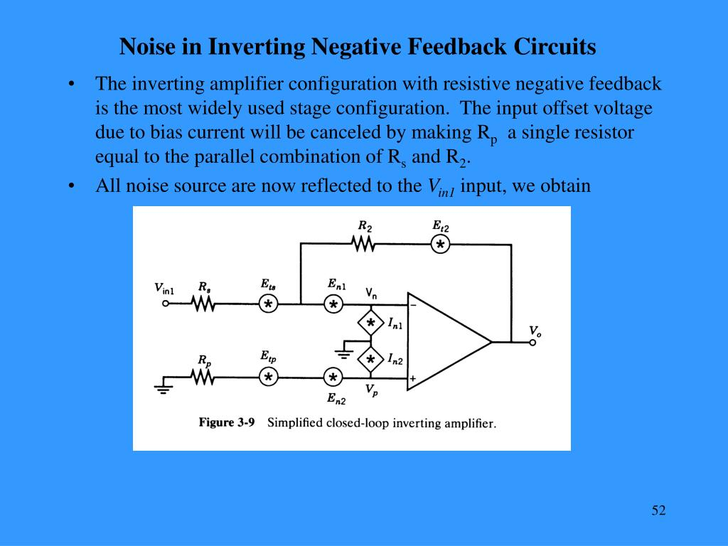 Noise in Inverting Negative Feedback Circuits