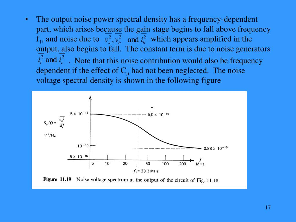 The output noise power spectral density has a frequency-dependent part, which arises because the gain stage begins to fall above frequency f