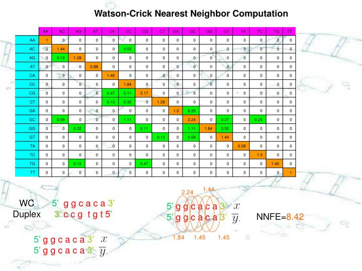 Watson-Crick Nearest Neighbor Computation