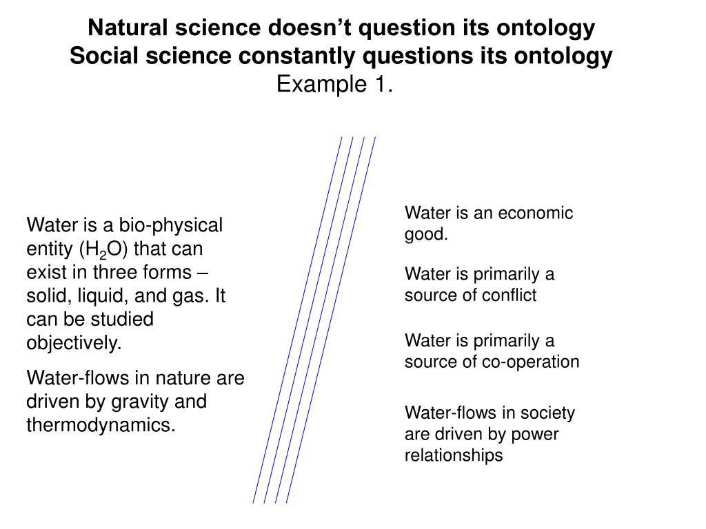 Natural science doesn't question its ontology