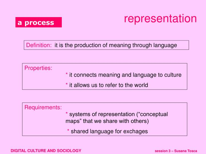 Representation: the production of meaning through language
