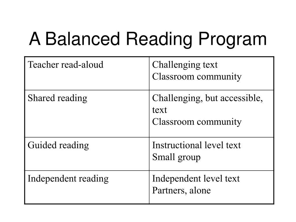 A Balanced Reading Program