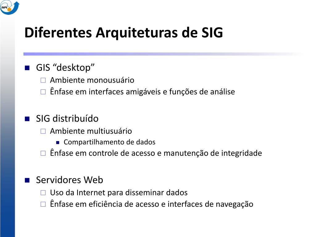 Diferentes Arquiteturas de SIG