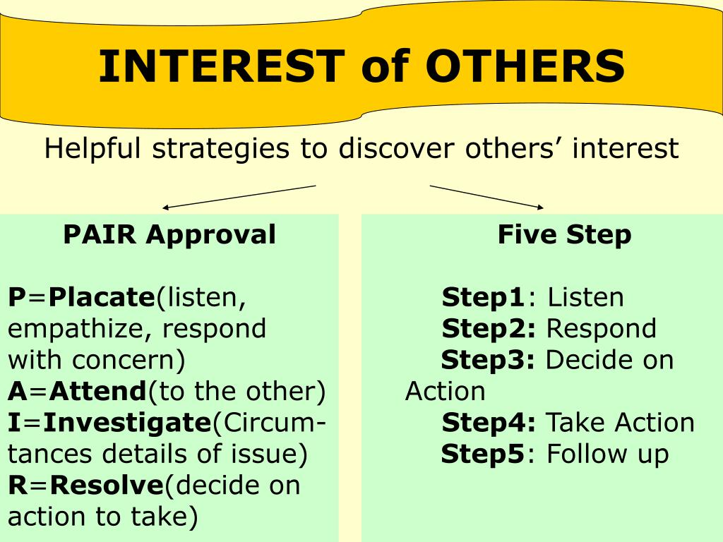 INTEREST of OTHERS