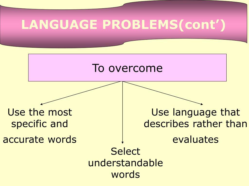 LANGUAGE PROBLEMS(cont')