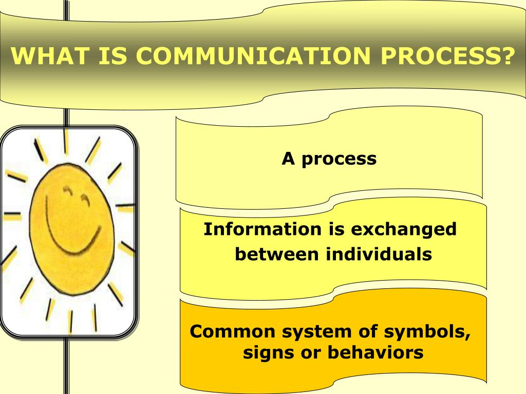 WHAT IS COMMUNICATION PROCESS?