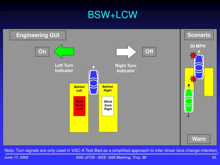 BSW+LCW
