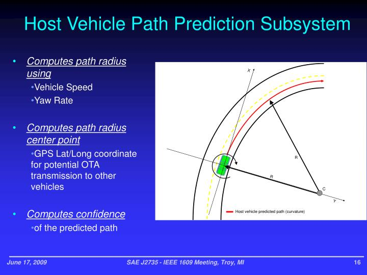 Host Vehicle Path Prediction Subsystem