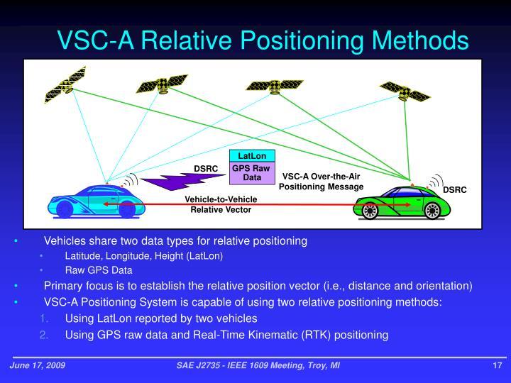 VSC-A Relative Positioning Methods