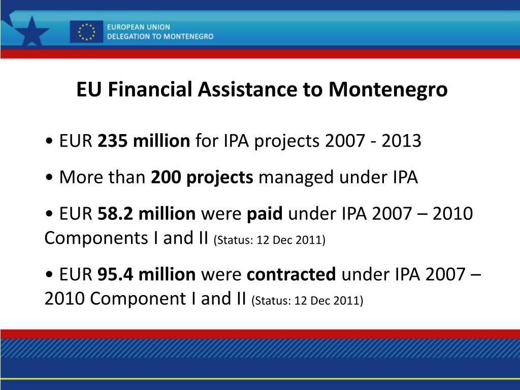 EU Financial Assistance to Montenegro