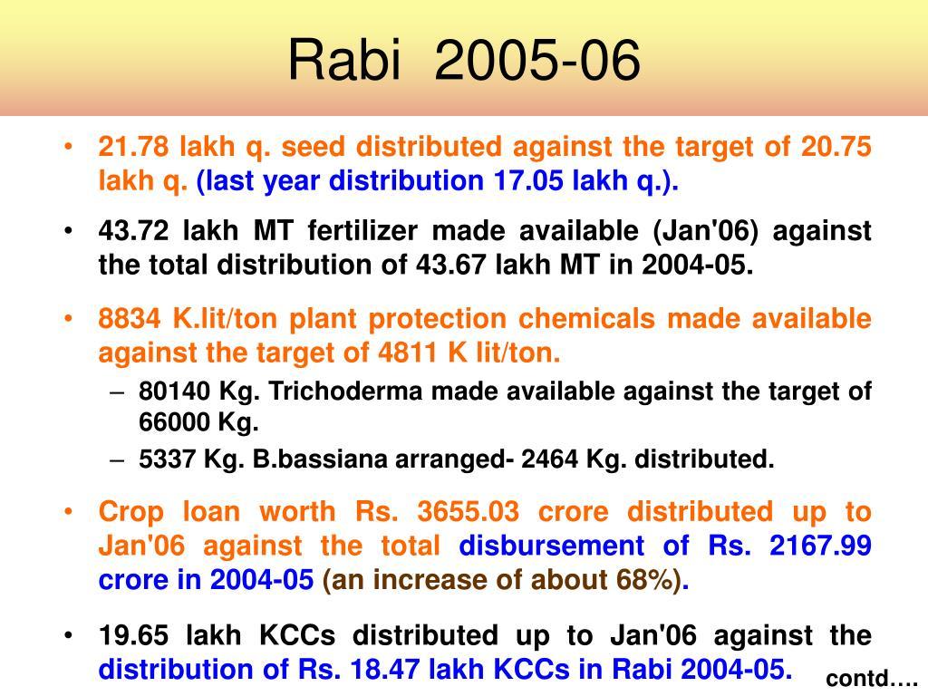 Rabi  2005-06