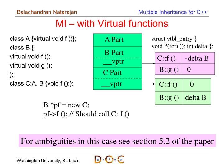 class A {virtual void f ()};