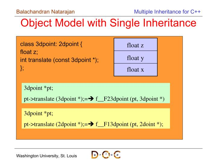 Object Model with Single Inheritance