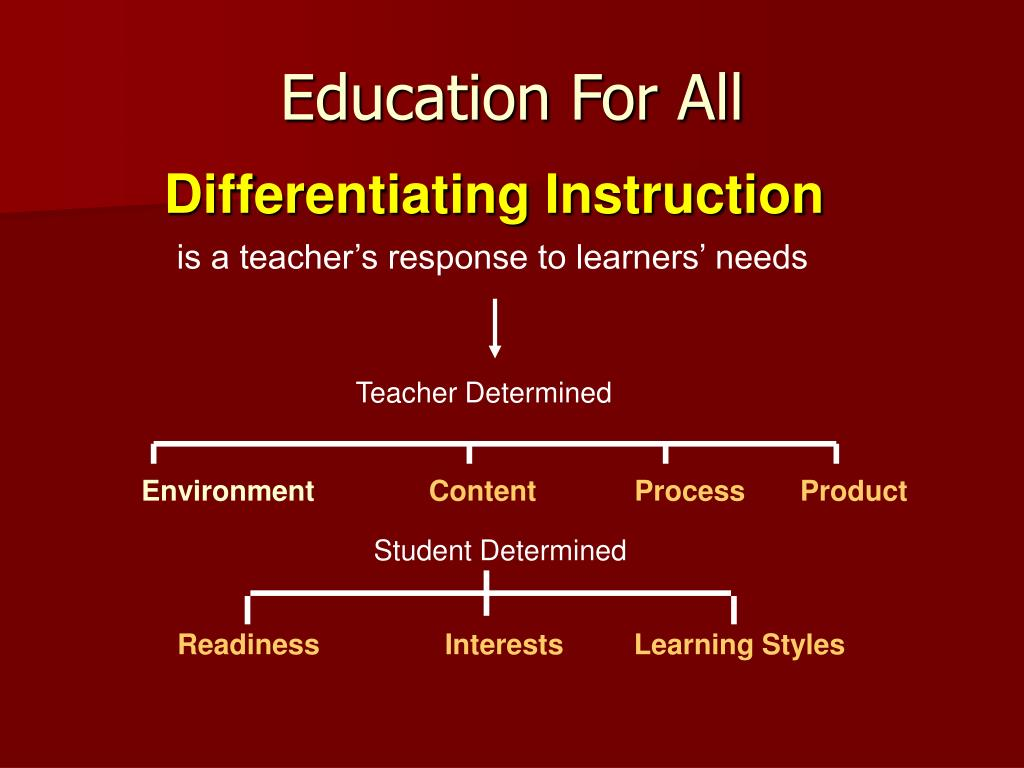 is a teacher's response to learners' needs