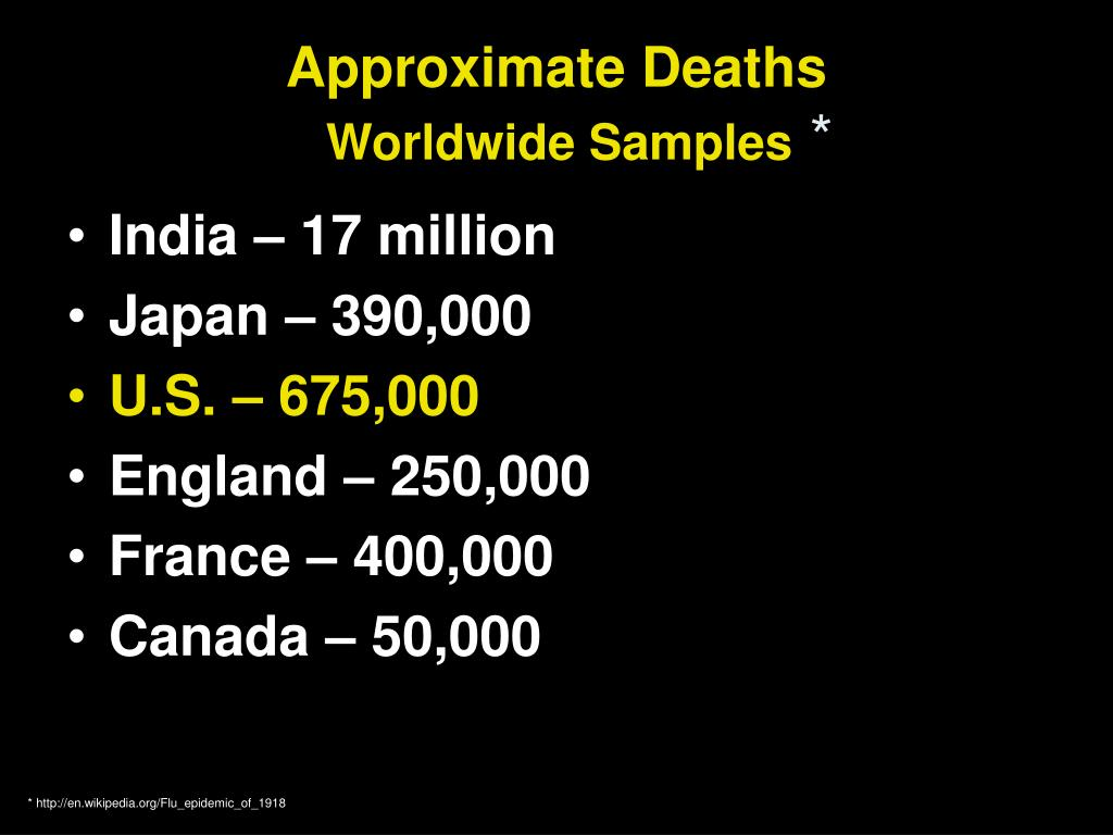 Approximate Deaths