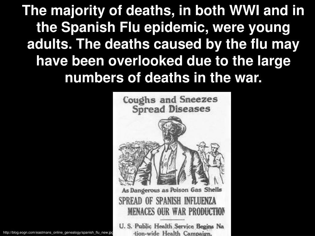 The majority of deaths, in both WWI and in the Spanish Flu epidemic, were young adults. The deaths caused by the flu may have been overlooked due to the large numbers of deaths in the war.